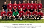 UTFC-Team-Photos